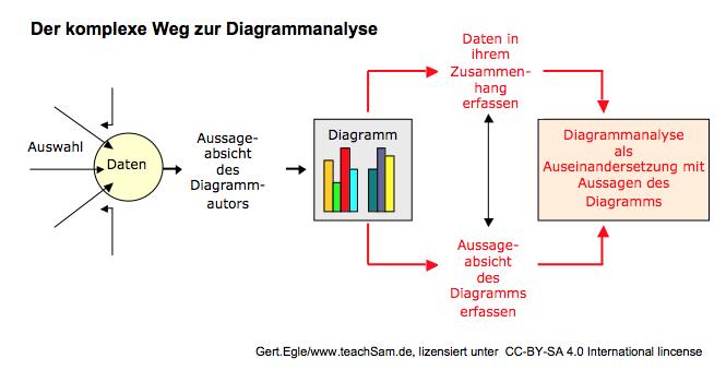 Schön Humbucker Aufnahme Diagramm Galerie - Elektrische ...