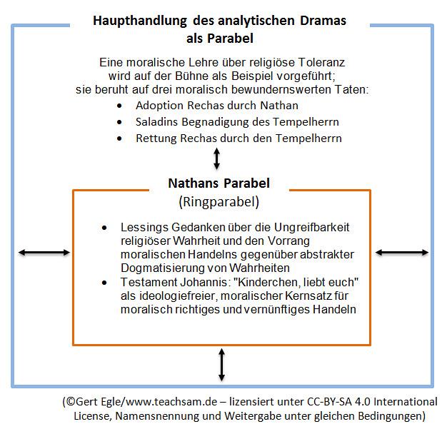Kafka Der Steuermann Interpretationsaufsatz 2