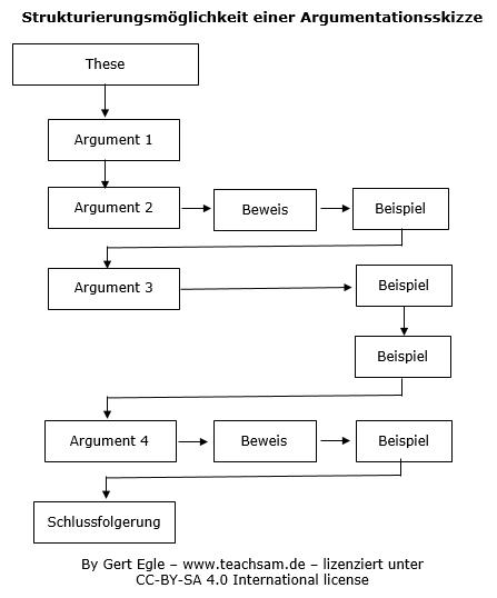 Pdf Neue Wege Der Linguistischen Diskursforschung